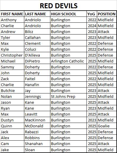 Red Devils roster.png