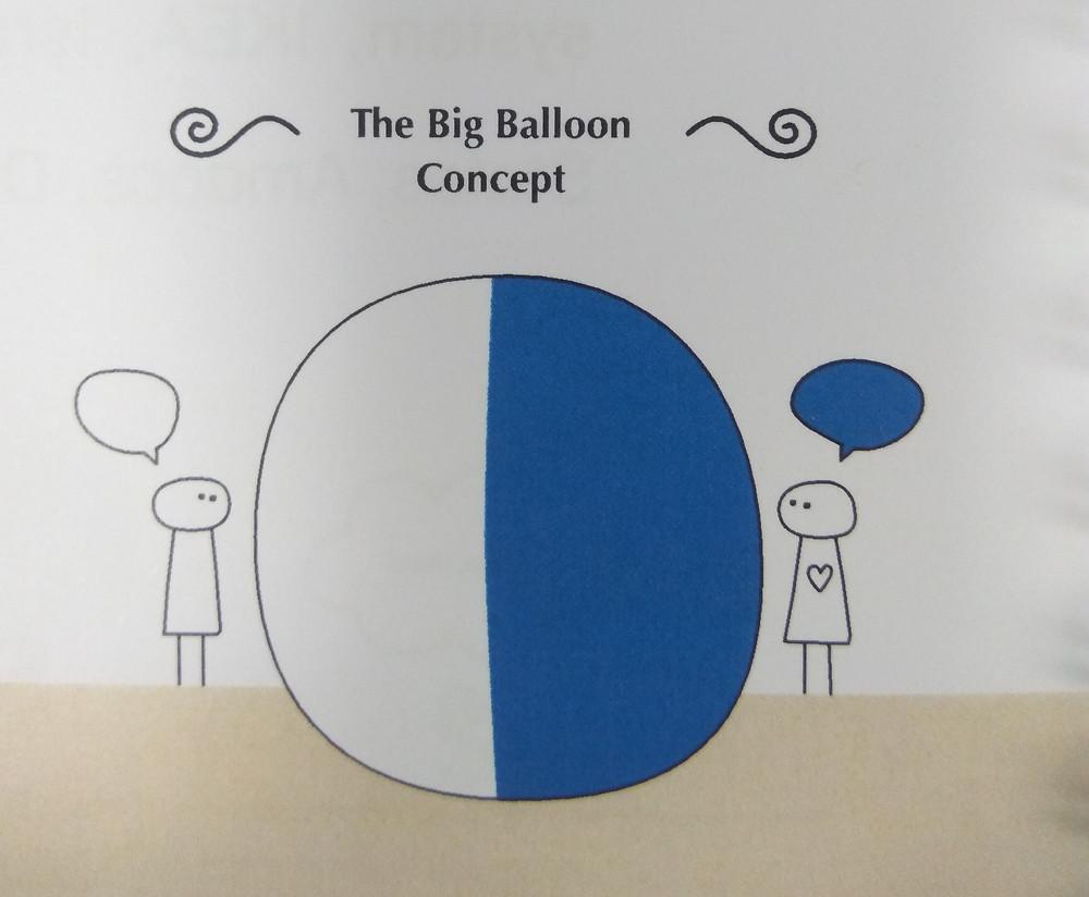 The Big Balloon Concept