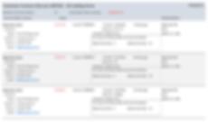 MYOB AccountRight Customer Invoices unpaid report