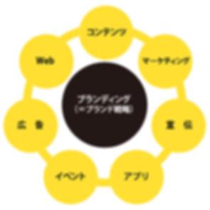 branding-center.jpg