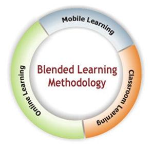 Blended-learning-methodolog.jpg