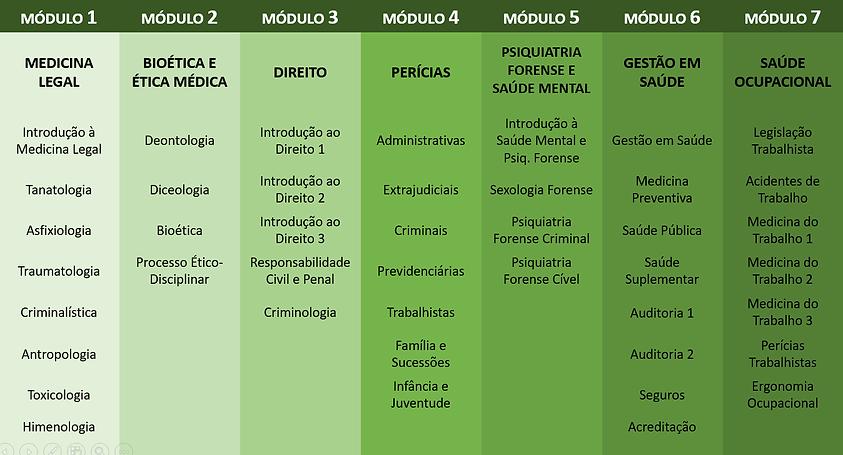 Tabela_Módulos_e_Conteúdo.png