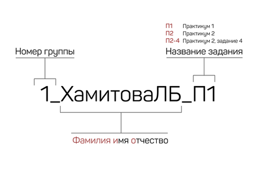 Схема файла.png