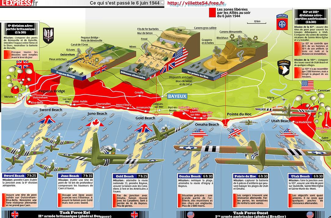 Carte Du Debarquement De Normandie Usww2