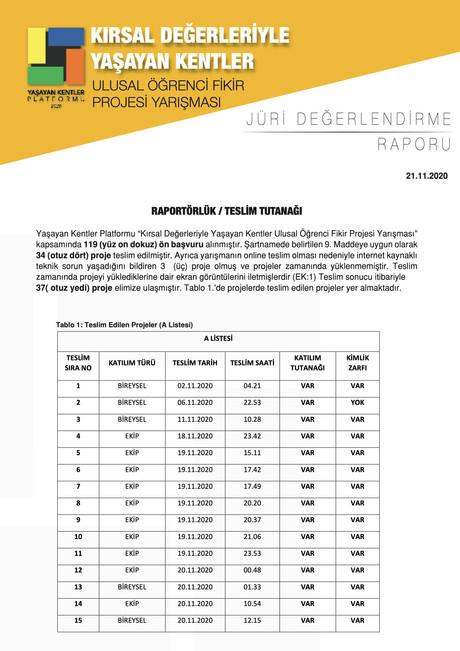 YKP_JÜR DEĞERLENDİRME RAPORU 4..jpg