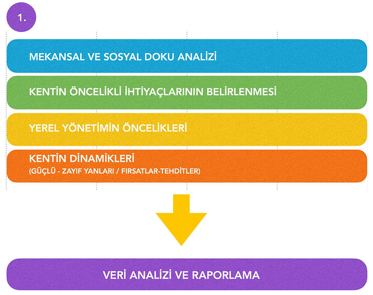 GRAF%C4%B0K%20NED%C4%B0R-NASIL-Y%C3%96NT