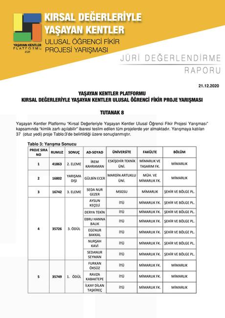 YKP_JÜR DEĞERLENDİRME RAPORU 20..jpg
