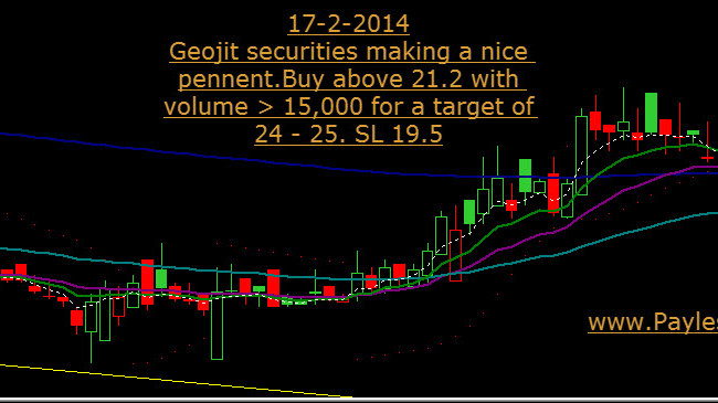 Buy Geojit Securities above 21.2 for a target of 24 - 25. SL 19.5