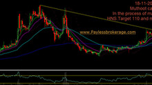 MUTHOOT CAPITAL. CMP 79.TARGET 110