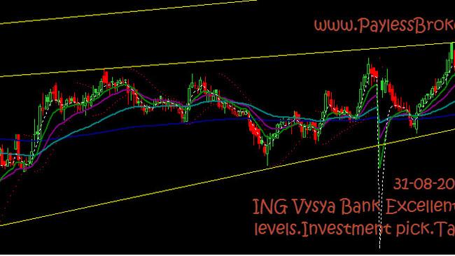 ING VYSYA BANK. GOOD INVESTMENT PICK at 600-620.Target 780