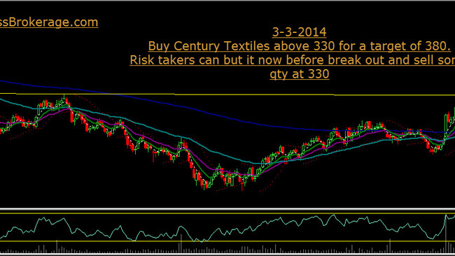 BUY CENTURY TEXTILES above 330 for a target of 380