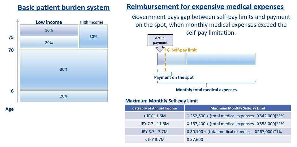healthcare system medical fee patient bu