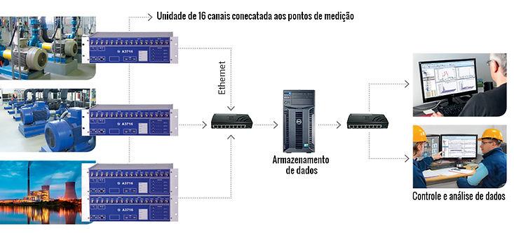 A3716-Application-Scheme.jpg