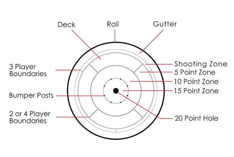 Crokinole Diagram