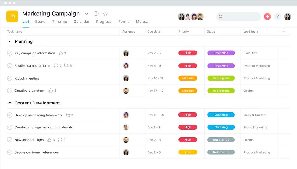 Online Collaboration Tools-Asana