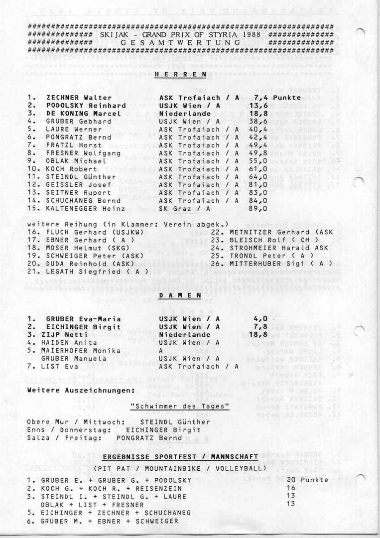 1988-skijakwoche rennprotokoll (8).jpg