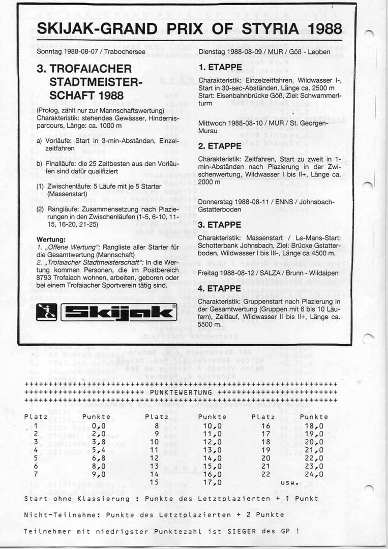 1988-skijakwoche rennprotokoll (4).jpg
