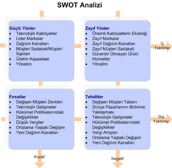 ice on the go swot analysis A swot analysis for a restaurant is slightly different compared to other businesses strengths, for example, may lay in the type of food you serve, pricing, friendliness of staff or even the decor.