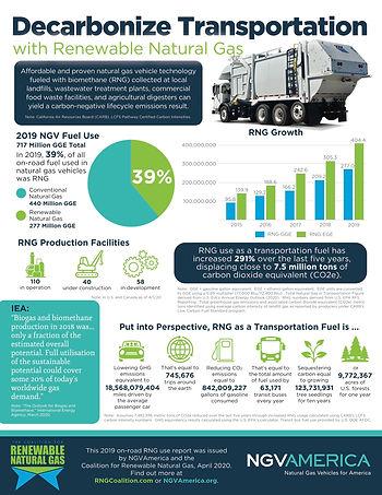 NGV-RNG-Decarbonize-FINAL-April-2020.jpg
