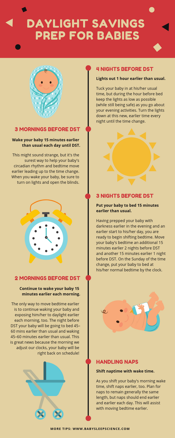 Step by Step DST Infographic