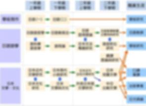 在職大学院科目系統図.jpg
