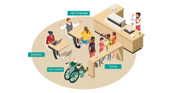 Communication Cafe - interactive