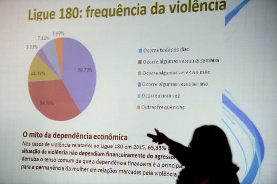 """Marina Silva: """"221 mil casos de violência doméstica no Brasil"""". Checamos!"""