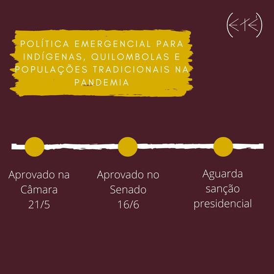 Fatos sobre a política emergencial para indígenas, quilombolas e populações tradicionais na pandemia