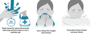 降低感染:勤洗手、打噴嚏、咳嗽請捂嘴