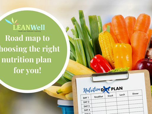Road Map To Choosing The Right Nutrition Plan For You.