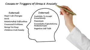 triggers for stress and anxiety