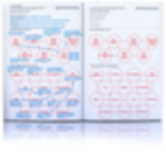 Change-mapping tool-sheets