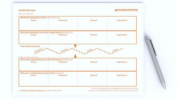 scope tool ppt format 3d.jpg