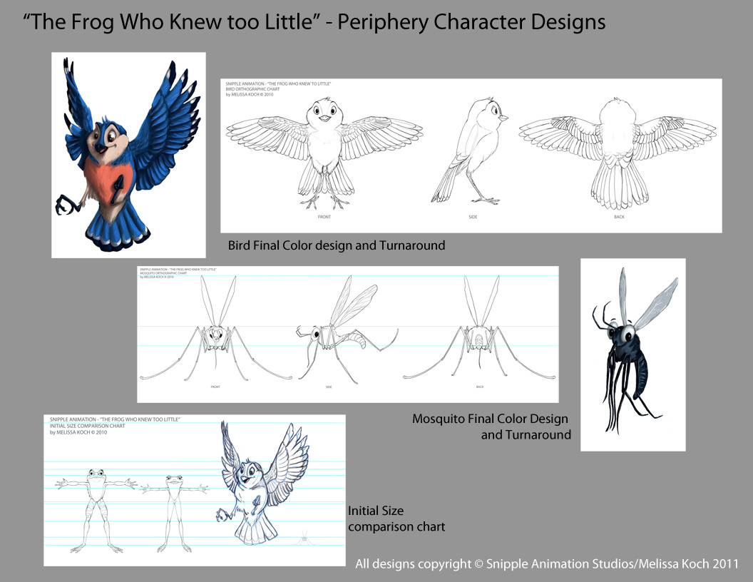 Periphery Characters