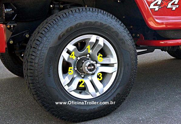 Torque maximo roda Troller