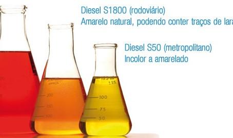 Diesel S-500 ou S-10?