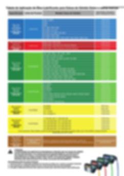 Tabela de aplicação de óleo lubrificante para caixas de câmbio Eaton.