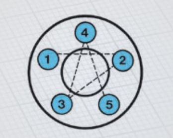 sequencia correta de aperto 2