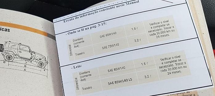 Errata Manual Troller - Oleo Diferencial traseiro 75W140