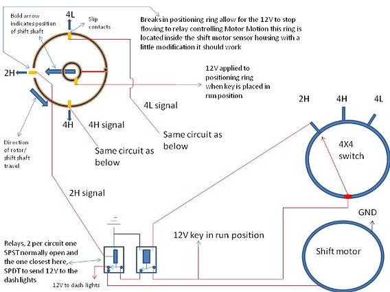 Esquema Eletrico motor T-case Troller