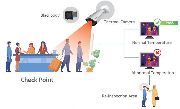 dauha thermal diagram.jpg
