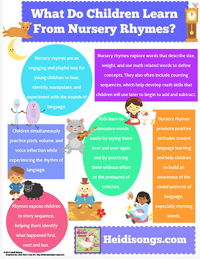 Pre-K Tips - Nursery Rhymes.jpg