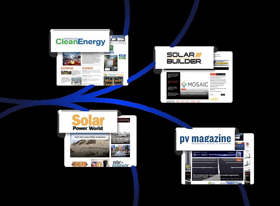 Renewable Energy Marketing