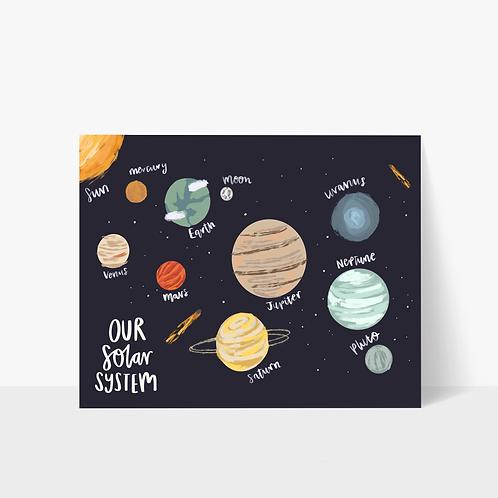 Our Solar Planet - Print