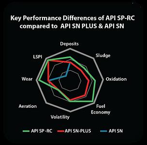 diagram sp sn spplus-01-01.png
