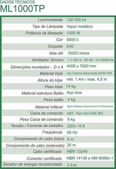 descritivo_tp1000.jpg