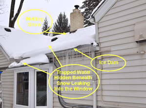 CH Insurance ice damming coverage under homeowners insurance policy