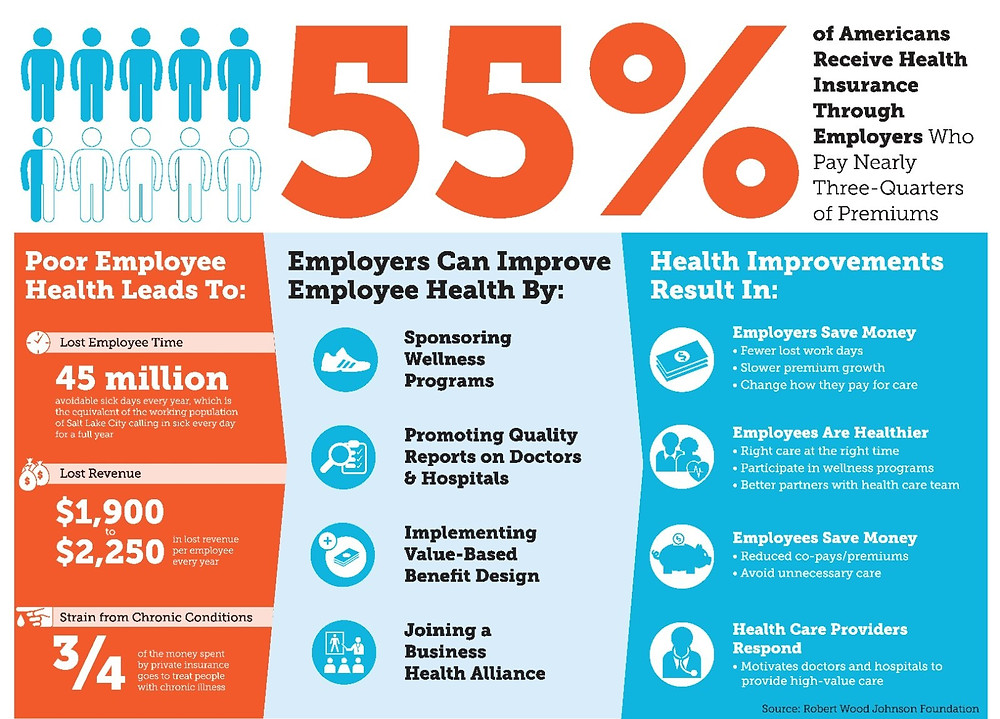 Workplace Wellness is a cornerstone of CH Insurance Syracuse NY