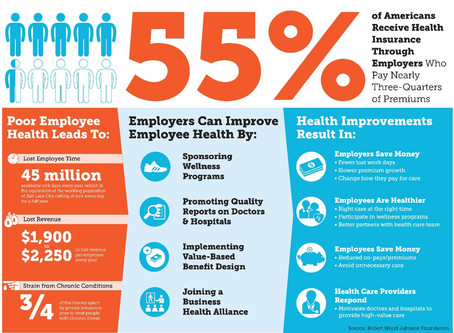 The Cornerstones of Workplace Well-Being