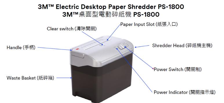 3M PS1800 桌上型電動碎紙機